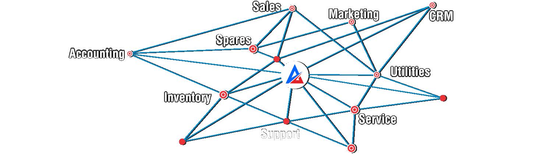 Autonet DMS System