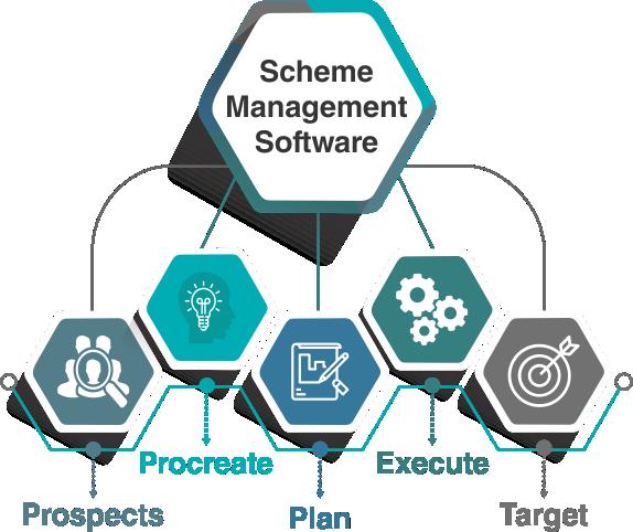 Scheme Management Software